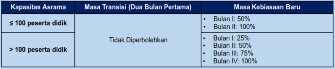 Panduan KBM 2020 2021 Madrasah Asrama