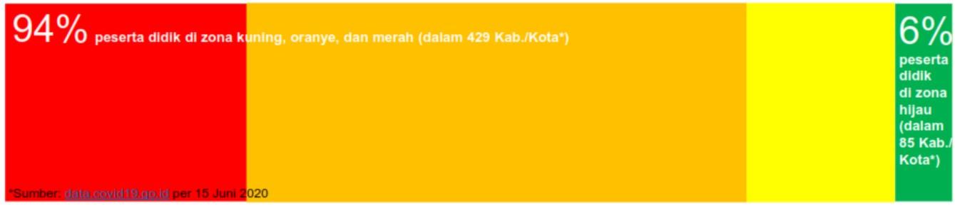 Panduan KBM 2020 2021