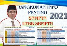 Jadwal Resmi UTBK SBMPTN 2021