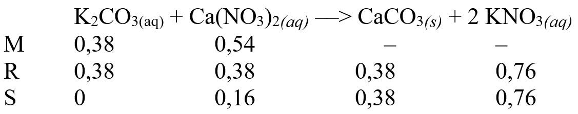 Pembahasan Soal KSN Kimia 2020 Nomor 1f