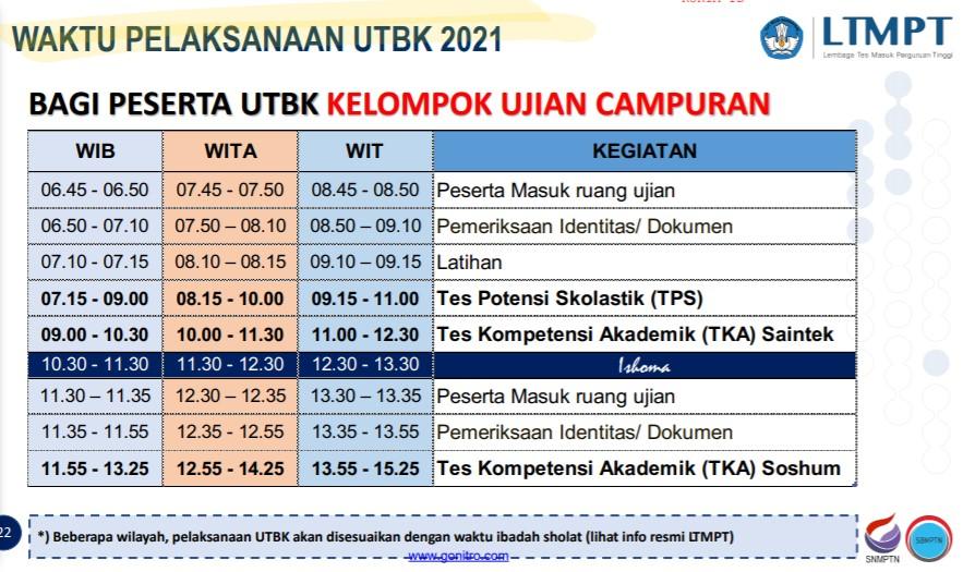 Waktu pelaksanaan UTBK Campuran 2021