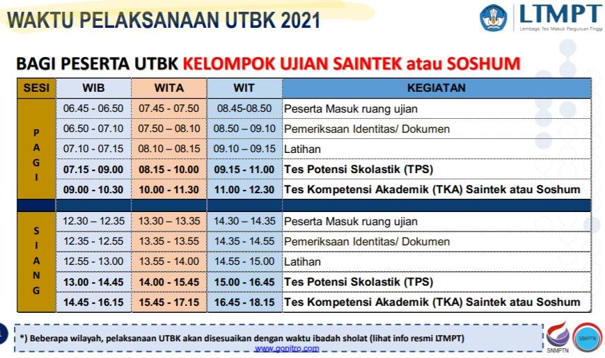 Waktu pelaksanaan UTBK Saintek Soshum 2021